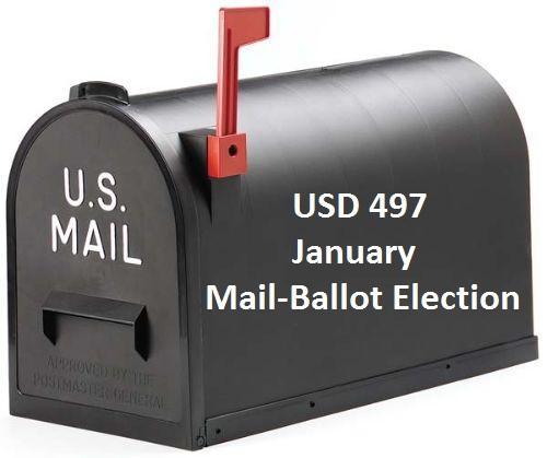 mailbox image