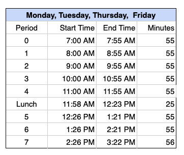 MTRF Schedule Online Learning