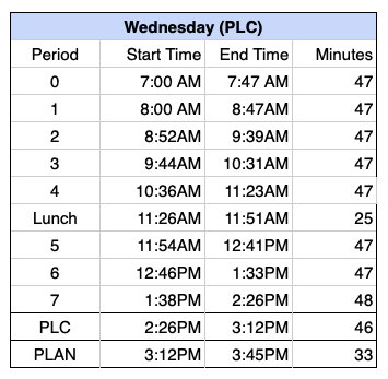 W PLC Schedule Online Learning