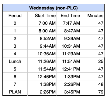 W non-PLC Schedule Online Learning