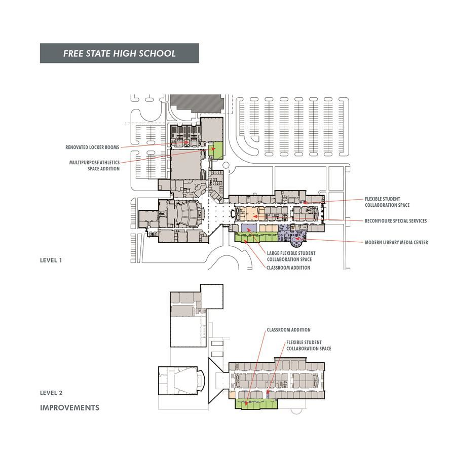 schematic drawing of proposed improvements to FSHS