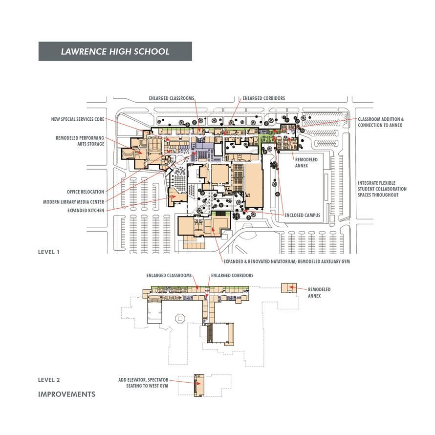 Conceptual Design of Lawrence High School Construction and Renovation Project
