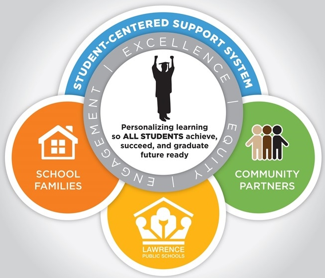 image depicting district engagement of community in excellence and equity goals